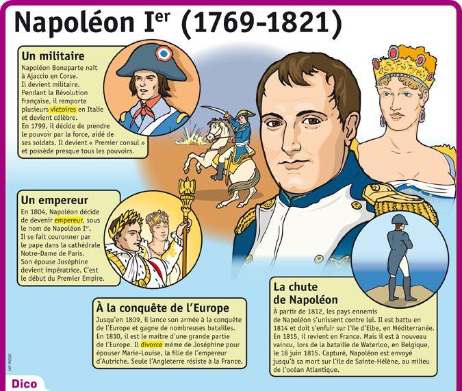 Fiche exposés : Napoléon I
