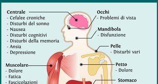 """La fibromialgia è una malattia molto diffusa, ma spesso non riconosciuta tanto che viene soprannominata la """"malattia invisibile"""". In Italia colpisce circa 1.5-2 milioni... L'articolo 10 sintomi comuni"""