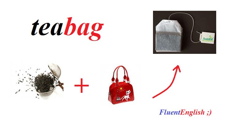 tea + bag = teabag! (чайный пакетик)