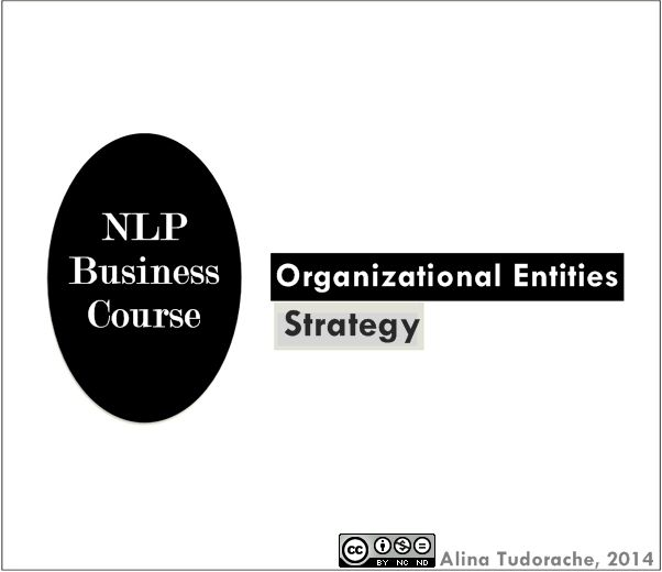 The newest NLP Visionary Strategy for Business