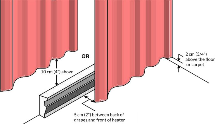 best way to hang curtains over electric baseboard - Google Search