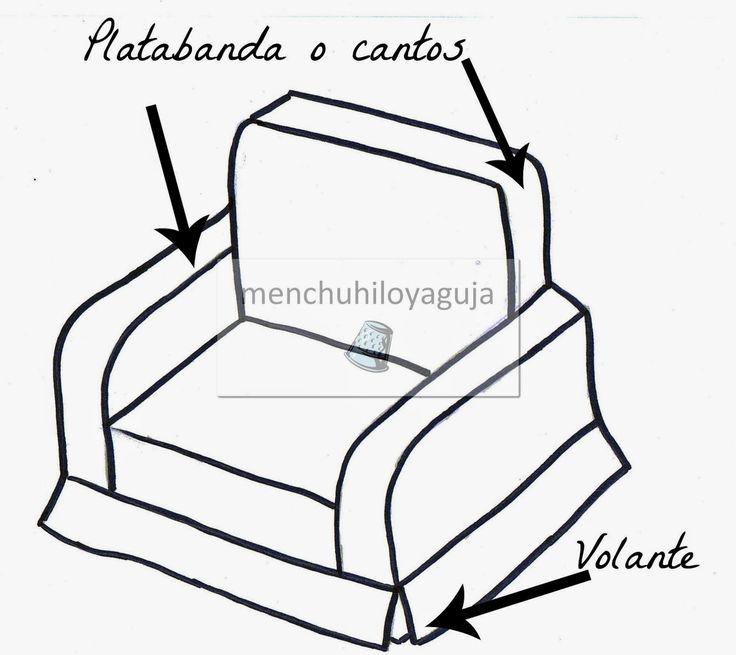Como medir un sofá para confeccionar una funda.