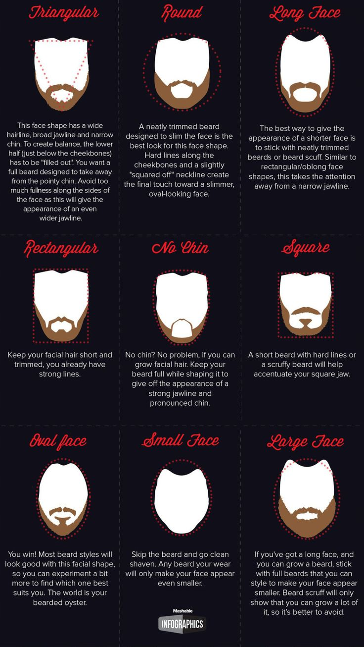 best beard type face shape