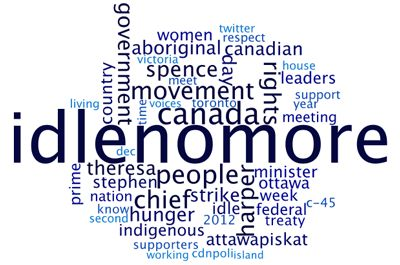 Mark Blevis, digital public affairs: 121220-IdleNoMore-WordCloud-all