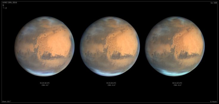 Incredible Images of Mars from Earth