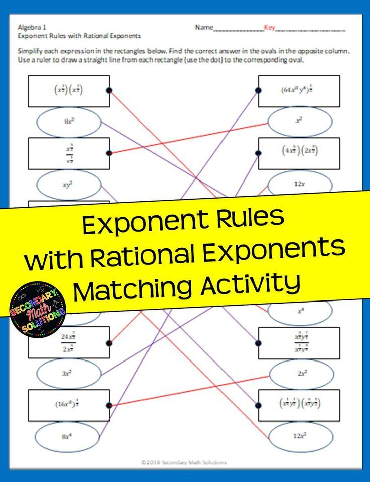 Rational Exponents Matching Activity (A11B) | Math lesson ...