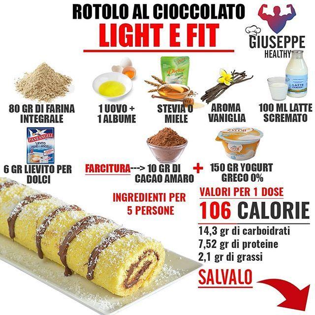 Ricetta Dolci Fit.Salva La Ricetta Iniziano Novembre Con Una Super Ricetta Per Voi Il Rotolo Al Cioccolato Light E Fit Uno Dei Ricette Dolci Idee Alimentari Sane