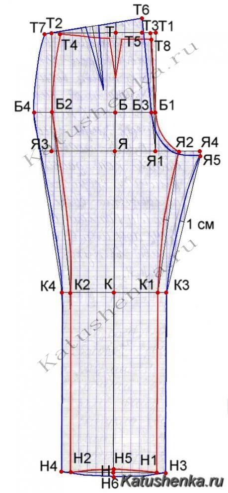 Построение конструкции чертежа выкройки-основы женских брюк