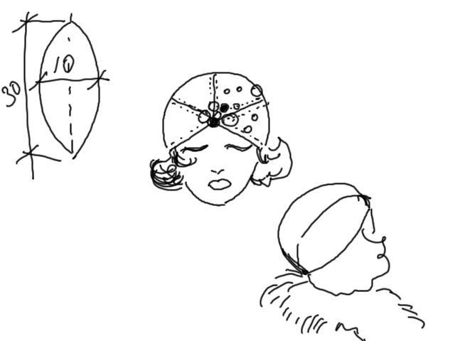 Выкройка шапка чалма