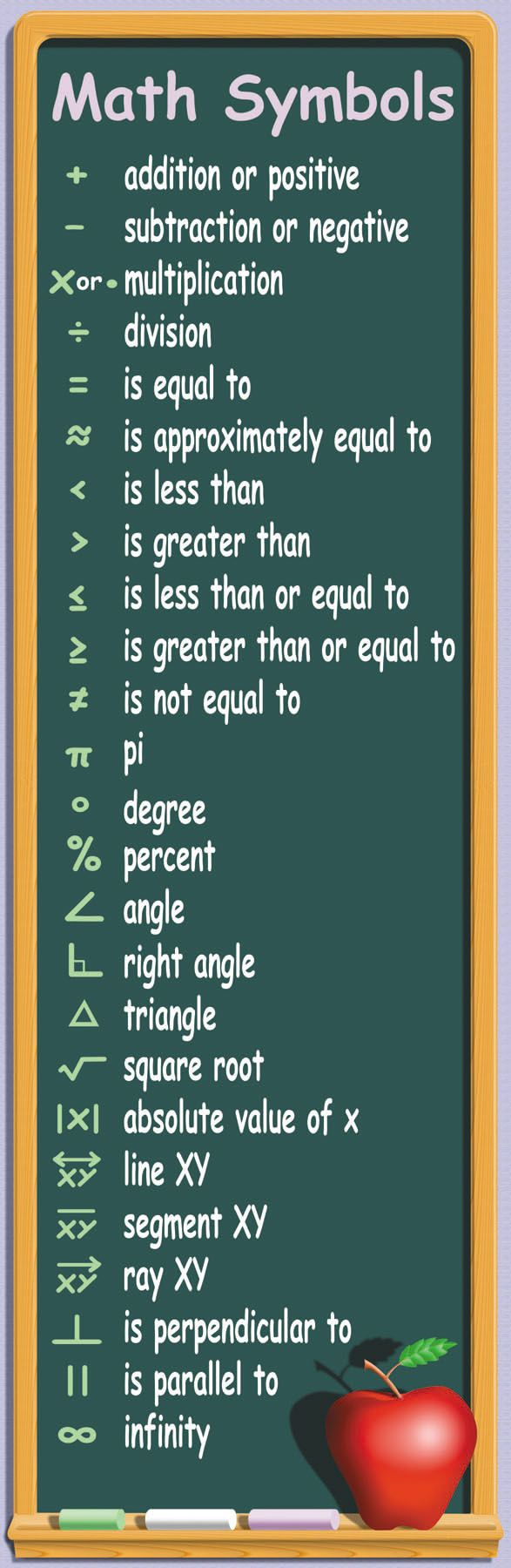 math classroom poster and banners | School | Classroom Decorations | Math Symbols Colossal Concept Poster ...