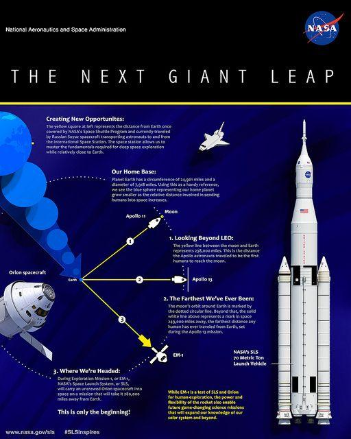 NASA's Space Launch System: The Next Giant Leap (NASA, SLS, 07/22/14)   Flickr - NASA's Marshall Space Flight Center