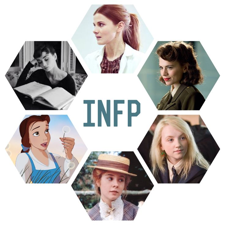 INFP. I love all six of these characters. :)