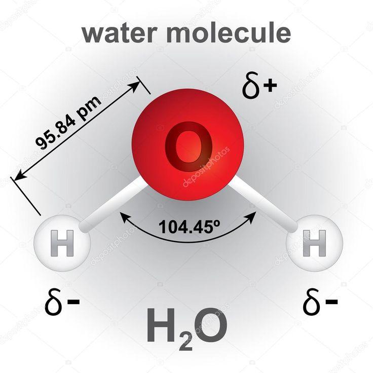 Resultado de imagen para composicion y estructura molecular del agua