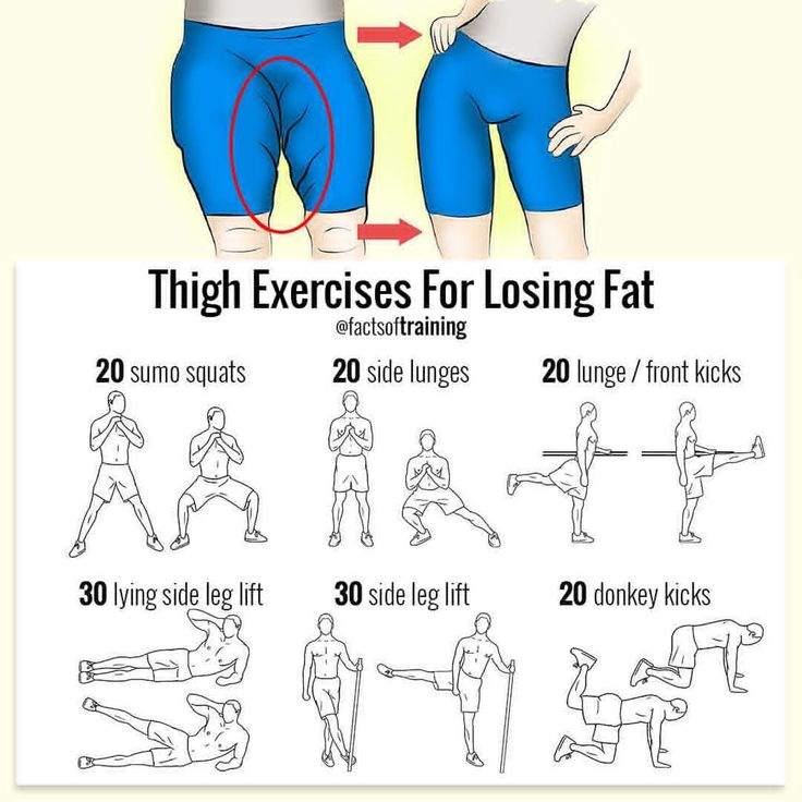 Perfect workout if you want lose thigh fat fast! SAVE it so you don't lose it. LIKE and FOLLOW @factsoftraining for more fitness tips  . . . .  Tag us in your pictures #factsoftraining . #health #fitness #fit #dreambody #fitnessmodel #fitnessaddict #fitspo #workout #bodybuilding #cardio #gym #train #training #photooftheday #abs #healthy #instahealth #healthychoices #active #strong #motivation #instagood #lifestyle #diet #getfit #cleaneating #eatclean #exercise #doubletap