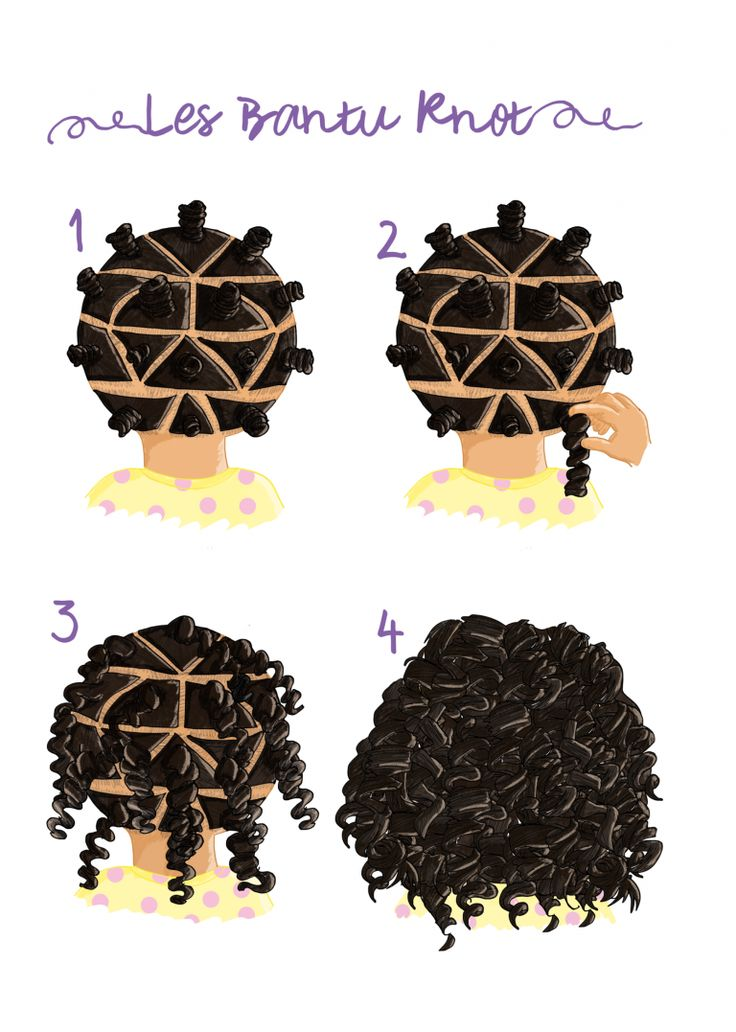 Ma routine naturelle pour les cheveux bouclés / frisés / crépus de A à Z – Peau pour …   – Coiffure