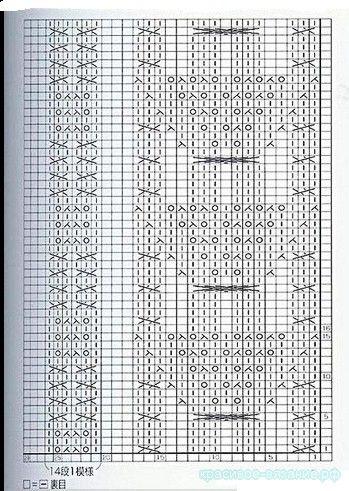 Авторская работаИрины Фроловой Условные обозначения к схемам:  схема вязания снуда спицами ПУСТАЯ КЛЕТОЧКА-лицевая (в лицевых рядах -лицевая, в изнаночных -изнаночная) Две лицевые провязать вм…