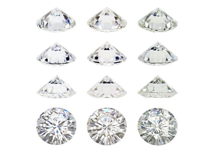 Amazing comparison of the our three color grades of moissanite! From left to right: Forever One™, Forever Brilliant®, Forever Classic™  www.moissanite.com