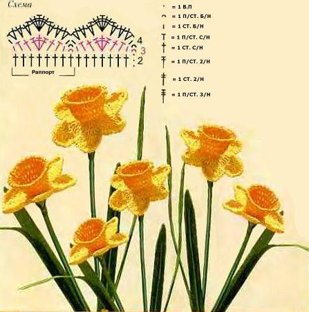 Materiales gráficos Gaby: Flores tejidas en ganchillo