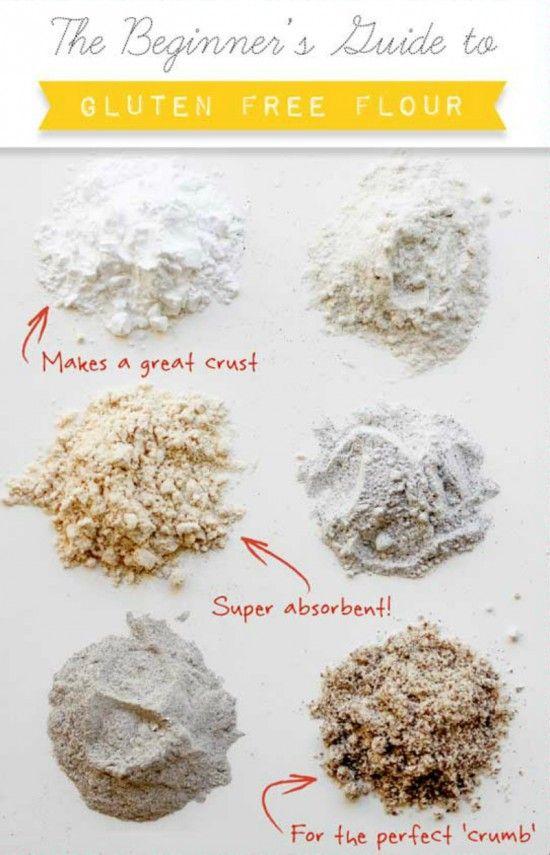 Beginner's Guide To Gluten Free Flour