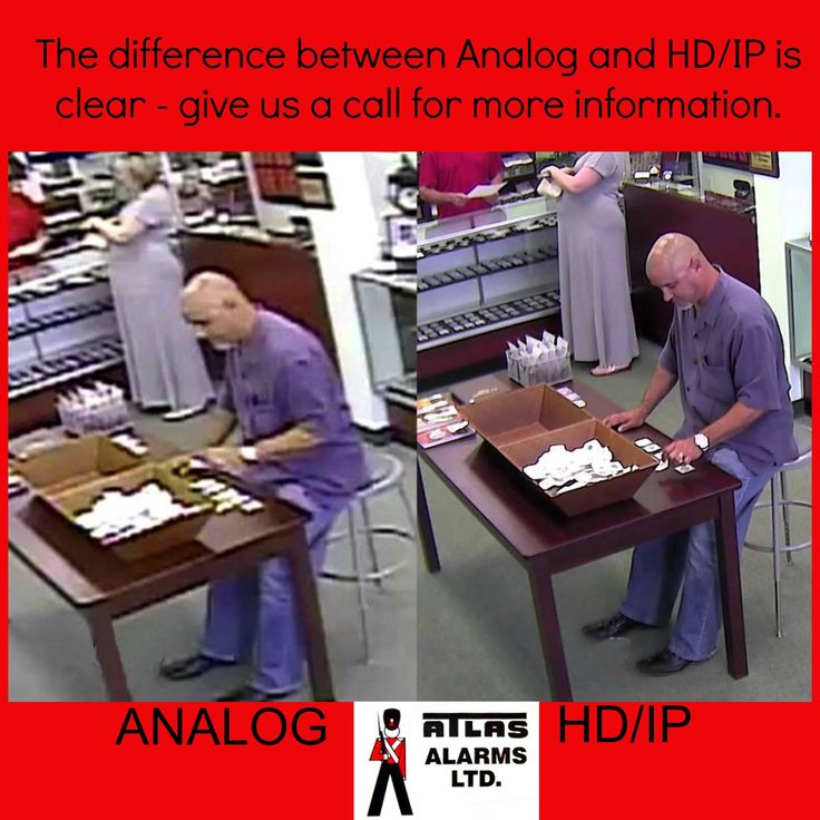Analog and HD/IP CCTV Systems - clarity is the difference!