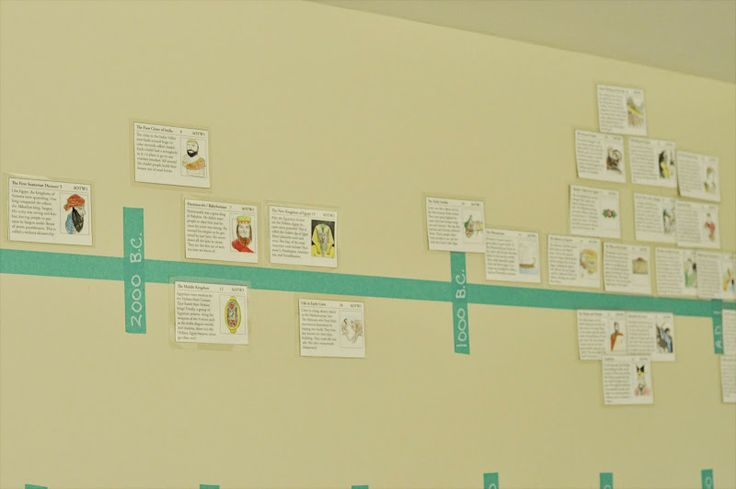 Wall Timeline- This is a great idea! Instead of laminating a timeline, laminate the figures and use tape on the wall!