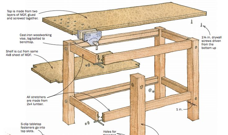 DIY Woodworking Ideas Workbench Plans - 5 You Can DIY in a Weekend