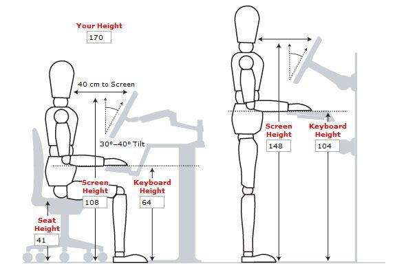 Medidas para altura correta de mesa e cadeira no home for Dimensiones mesa escritorio