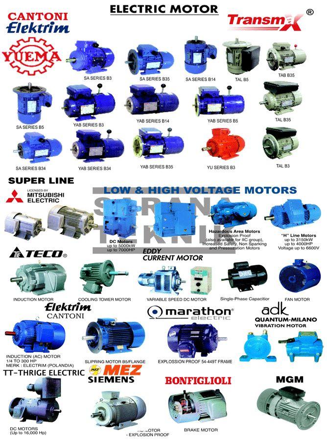 Electric Motor Indonesia region, order and inquiry to projectsls@ sarana-teknik.com Komp Perkantoran Sunter Permai B11  Jl.Danau Sunter Utara Kav. K-2-Sunter Agung  JAKARTA 14350 - INDONESIA Telp :021- 6519582 (Hunting)  Fax Toll Free :0800-1-666-777 Mobile: +62-81284976543-08782251777   PIN BB: 7E75274E