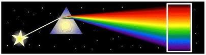 Existen Siete Planos de manifestación y expresión de la Consciencia en el Universo de Dios, cada plano se compone a su vez de siete sub-planos o divisiones internas, siendo el primer sub-plano de cada Plano Mayor, el de mas alta energía vibracional