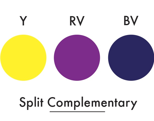 Split Complementary S A Variation Of The Color Scheme In Addition To Base