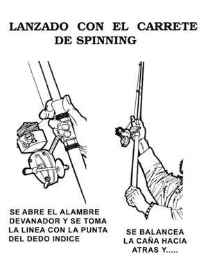 MODALIDADES DE PESCA Spinning Surf-Casting Rock-fishing Pesca al coup Pesca a la boloñesa Pesca a la inglesa  Spinning    Es la modalidad qu...