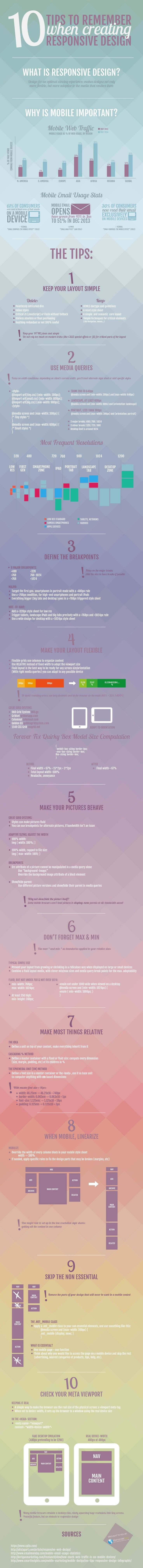 10 tips to remember when creating responsive design #INFOGRAPHIC #DESIGN