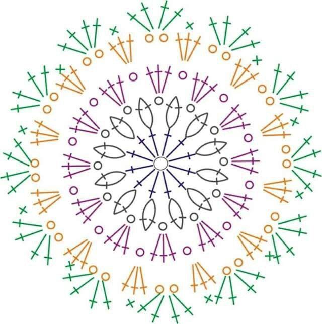 242 best Diagramas, patrones, dibujos, contornos images on Pinterest ...