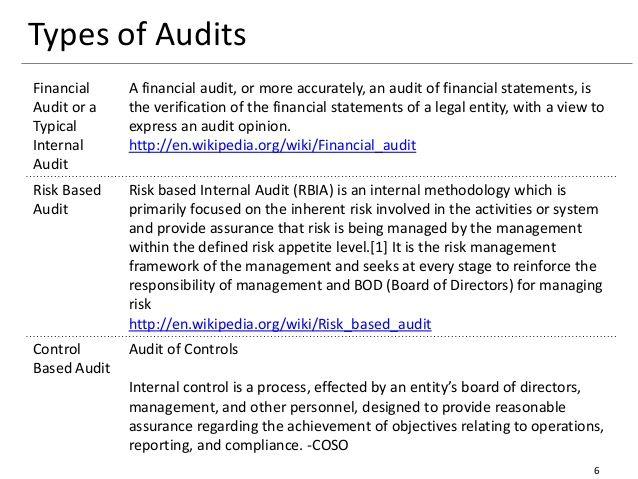 Internal Audit Methodology Internal Audit Audit Financial