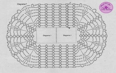 Gráficos de Tapete Oval em Crochê