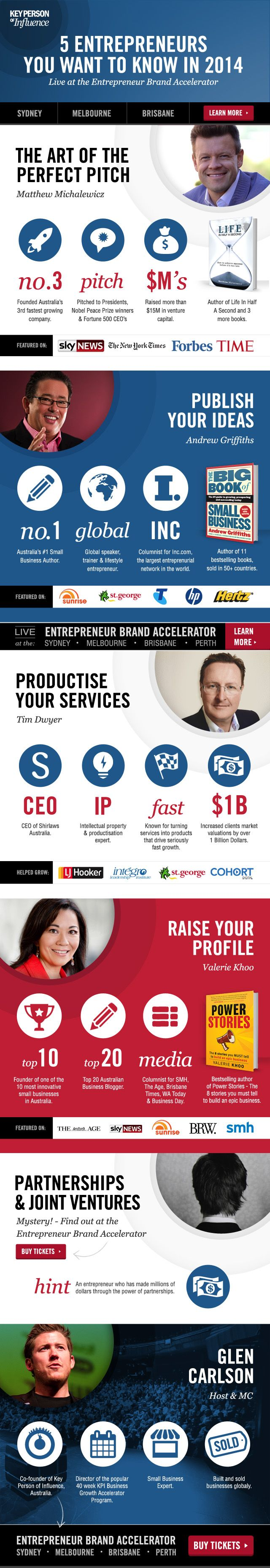 5 entrepreneurs you want to know in 2014. Meet them at our upcoming Brand Accelerators in Sydney, Melbourne and Brisbane. www.keypersonofinfluence.com.au #kpimethod #kpiday