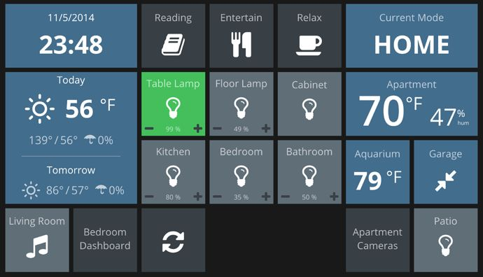 Home Automation Dashboard Projects Stories