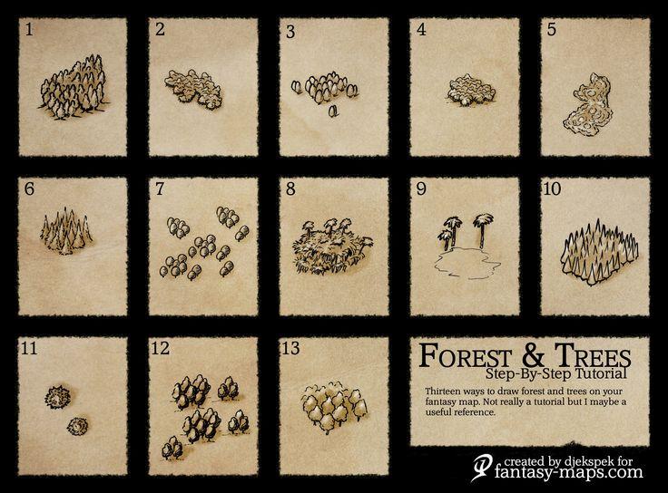 Map Making-Forrest & Trees Tutorial Creando Mapas-Tutorial de Bosques y Arboles