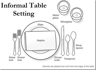 This is casual, but I have a formal chart for setting your table in my book.