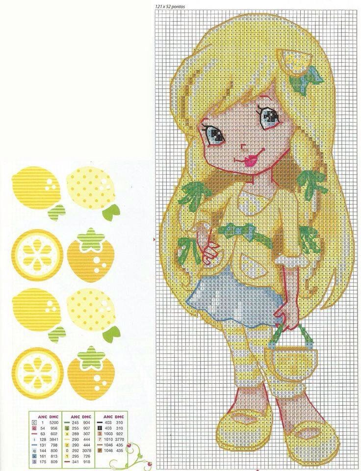 Lemon Meringue cross stitch - strawberry shortcake