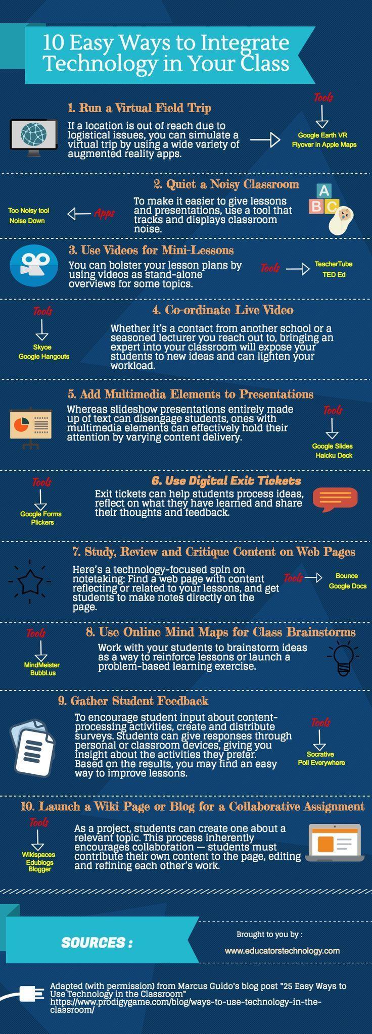 10 Easy Ways to Integrate Technology in Your Classroom || Ideas and inspiration for teaching GCSE English || www.gcse-english.com || - Com links para 93 ferramentas este E-Book gratuito em http://www.estrategiadigital.pt/e-book-producao-de-conteudos/ vai ajudá-lo na produção de conteúdos relevantes para envolver os fãs do seu negócio, marca e/ou empresa online.