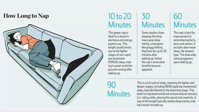 Best napping time frames