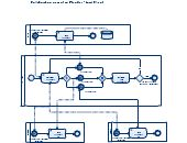 E-tender - Local Client Quotation Request Process - BPM