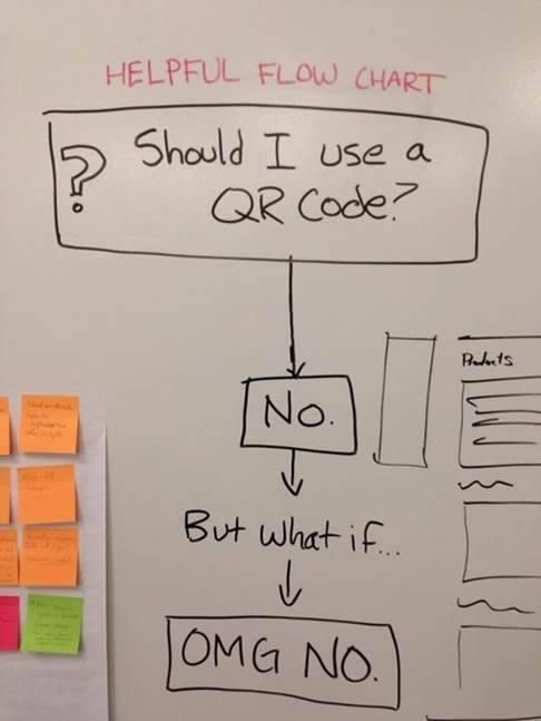 The QR code to be or not to be. #QR