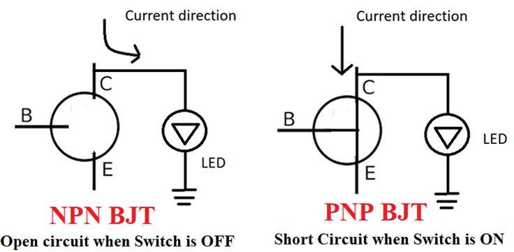 Current Flow In Transistors