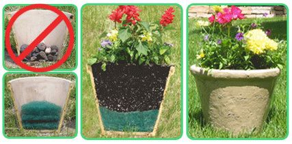 Shade Container Garden Plan