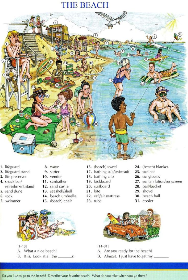 97 - THE BEACH - Pictures dictionary - English Study, explanations, free exercises, speaking, listening, grammar lessons, reading, writing, vocabulary, dictionary and teaching materials