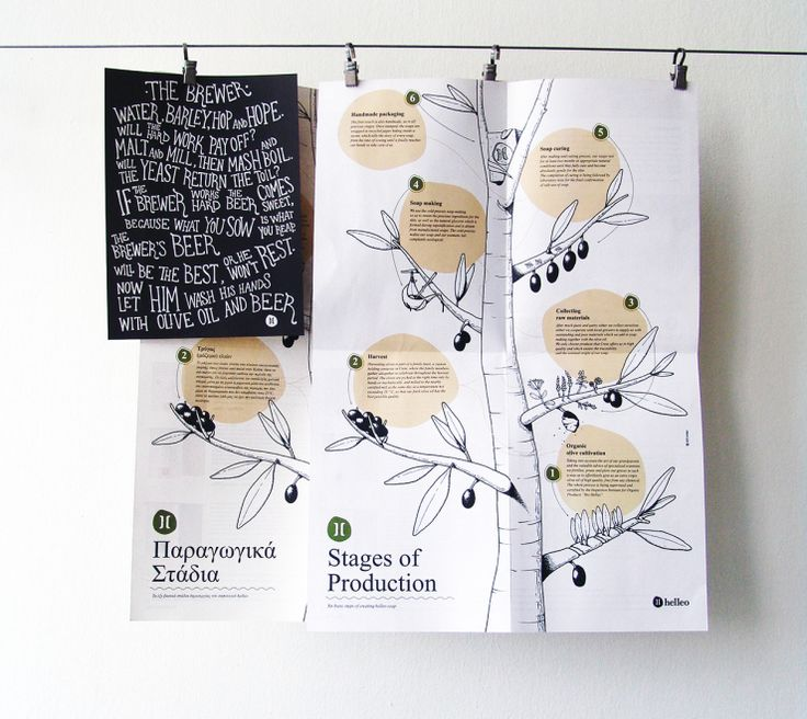 Packaging Design for 'Helleo' Natural Soaps
