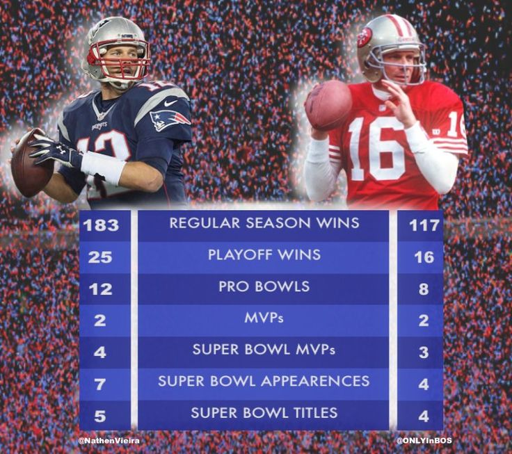 Superbowl 52 Can You Fo Lieve It Resetera