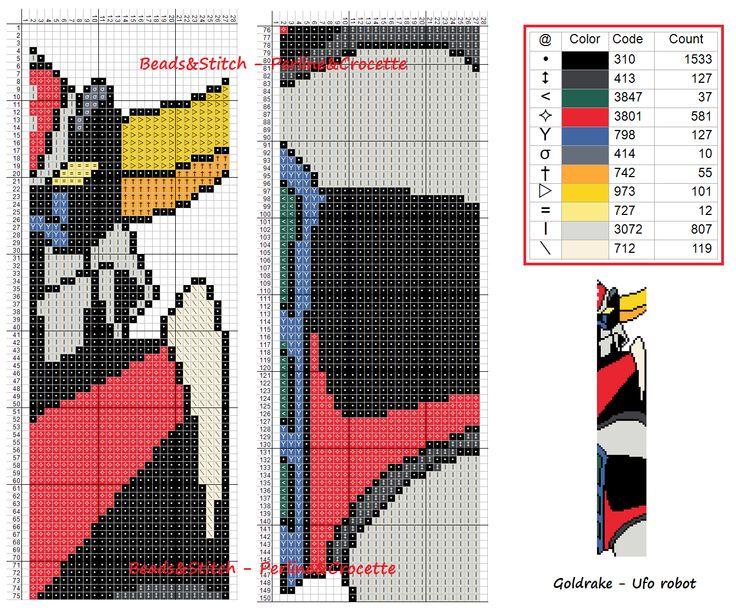 Beste afbeeldingen van segnalibri schemi creati da me